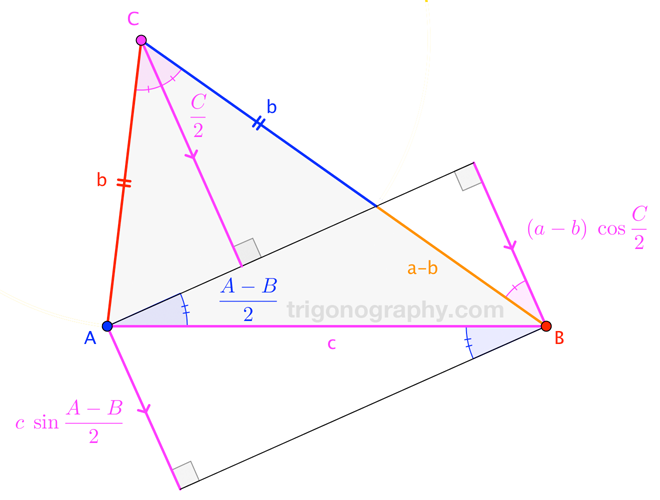 trigonograph-halfangledifferencesfortriangles