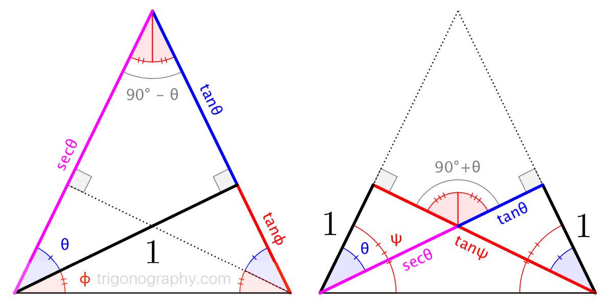 trigonograph-cartographerstangent