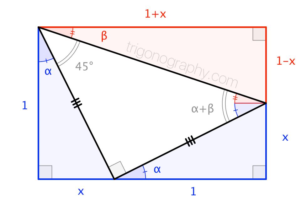 trigonography-anarctangentidentity
